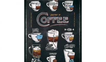 Druhy kávových nápojov